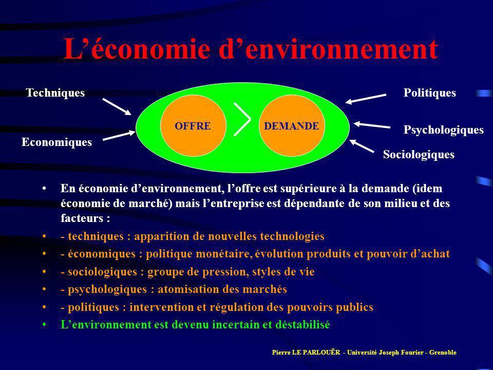L'économie d'environnement