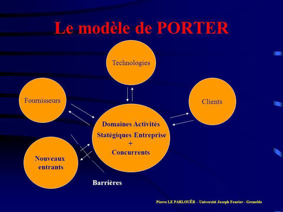 Statégiques Entreprise