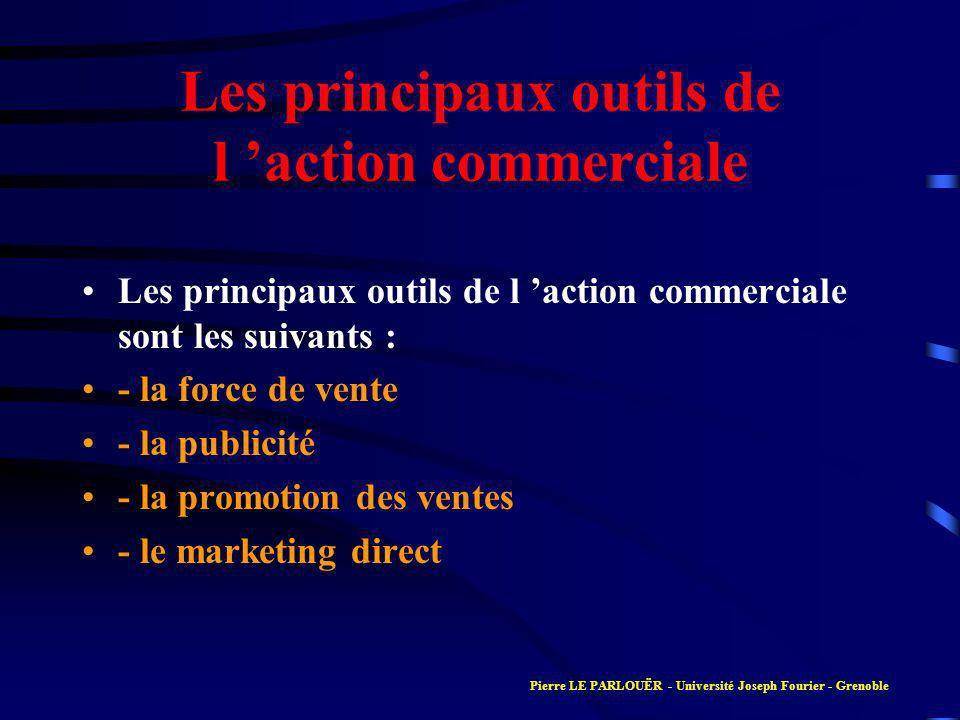 Les principaux outils de l 'action commerciale