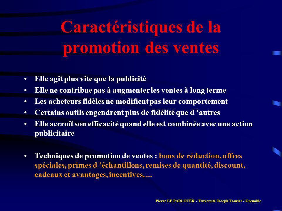 Caractéristiques de la promotion des ventes