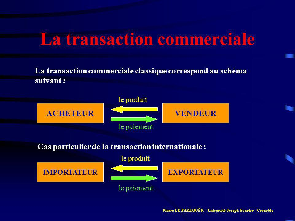 La transaction commerciale