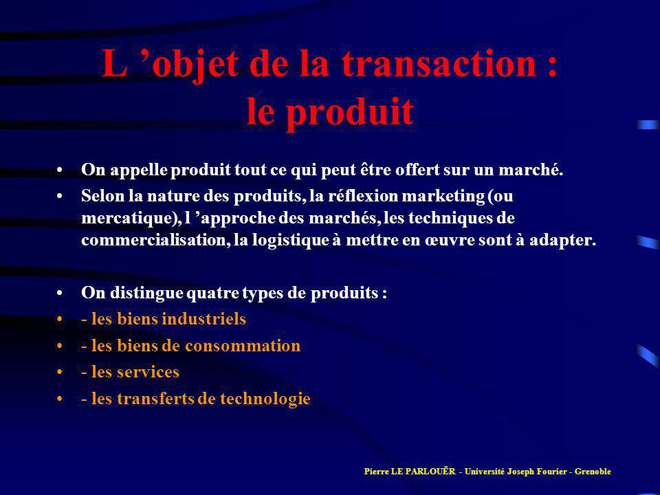 L 'objet de la transaction : le produit