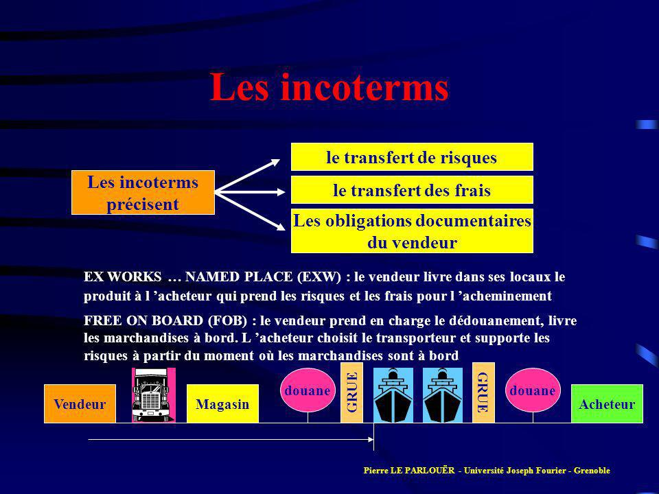 le transfert de risques Les obligations documentaires