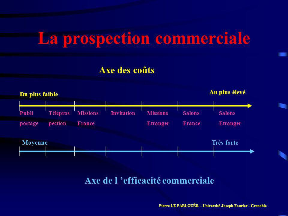 La prospection commerciale