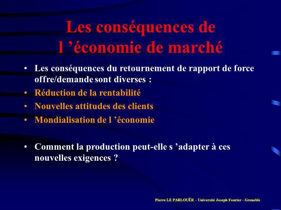 Les conséquences de l 'économie de marché