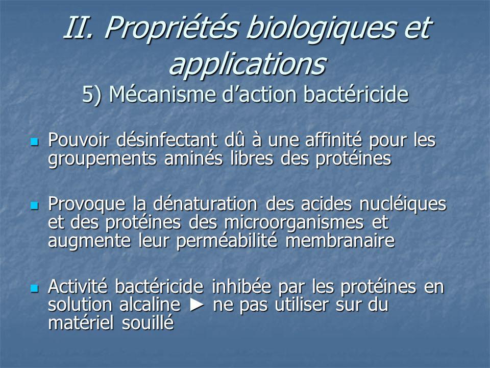 II. Propriétés biologiques et applications 5) Mécanisme d'action bactéricide