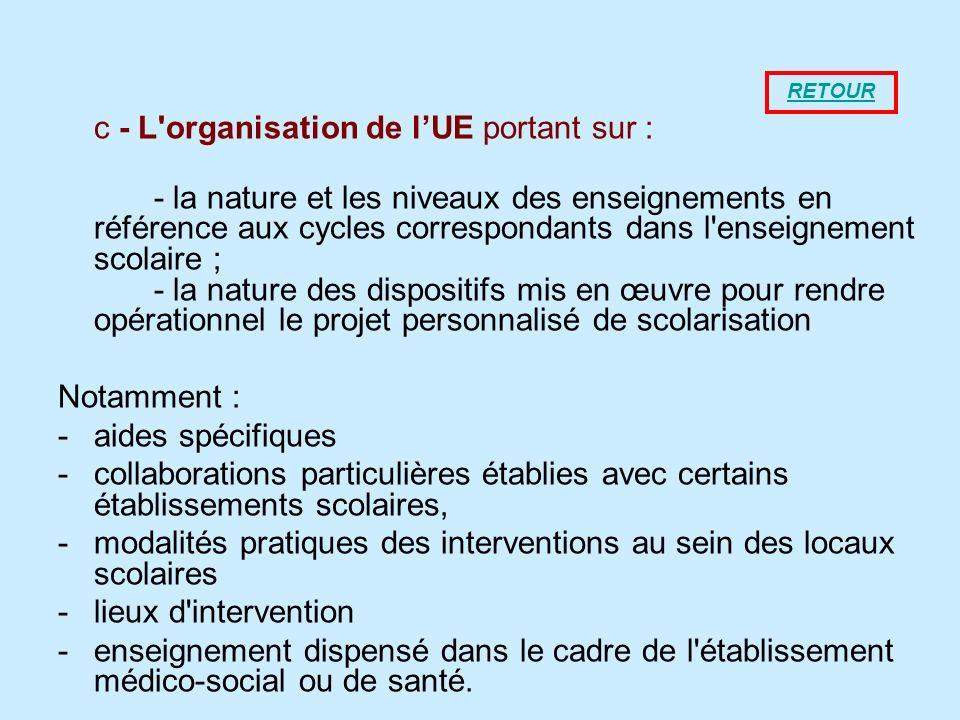 c - L organisation de l'UE portant sur :