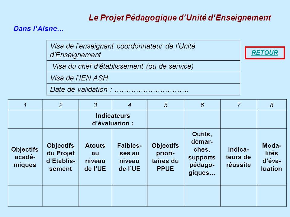 Le Projet Pédagogique d'Unité d'Enseignement