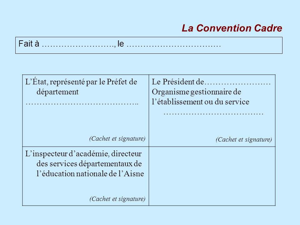La Convention Cadre Fait à …………………….., le …………………………….