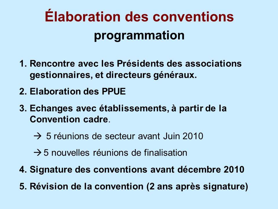 Élaboration des conventions programmation