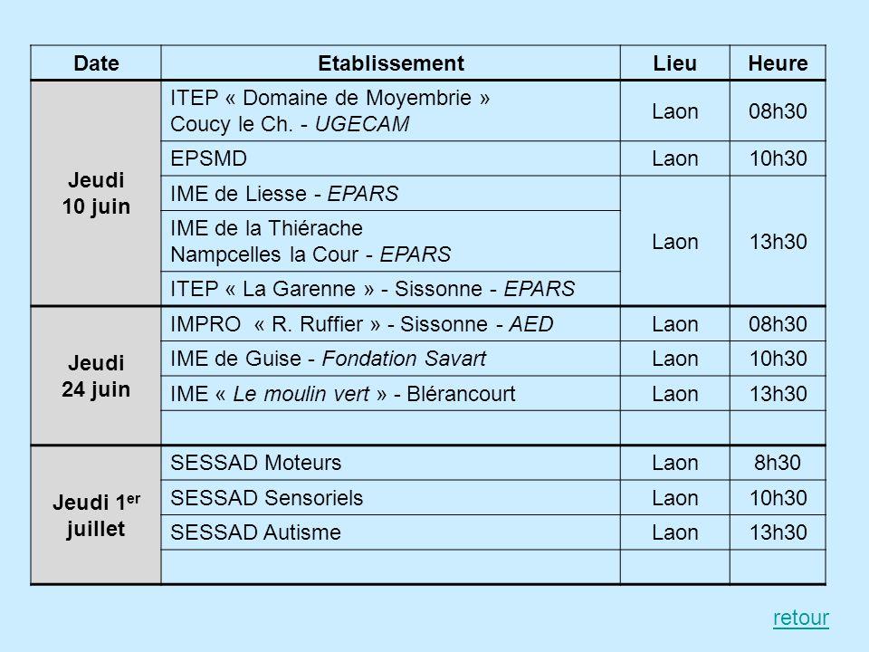 Date Etablissement. Lieu. Heure. Jeudi. 10 juin. ITEP « Domaine de Moyembrie » Coucy le Ch. - UGECAM.