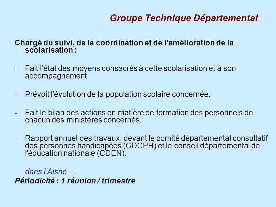 Groupe Technique Départemental