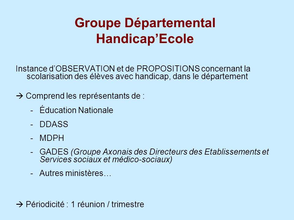 Groupe Départemental Handicap'Ecole