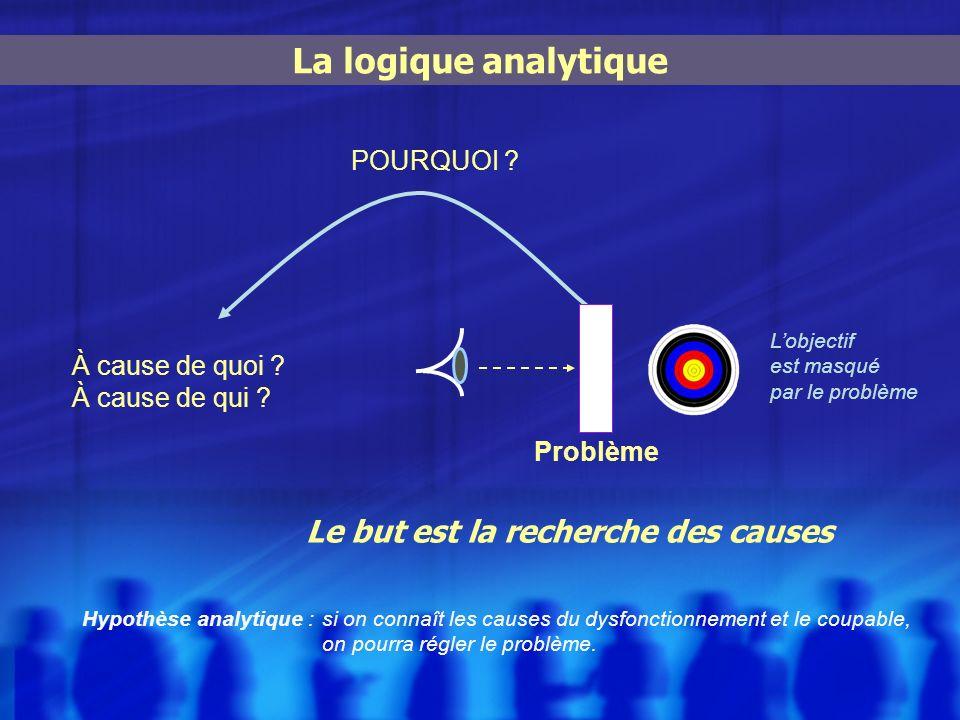 La logique analytique Le but est la recherche des causes POURQUOI