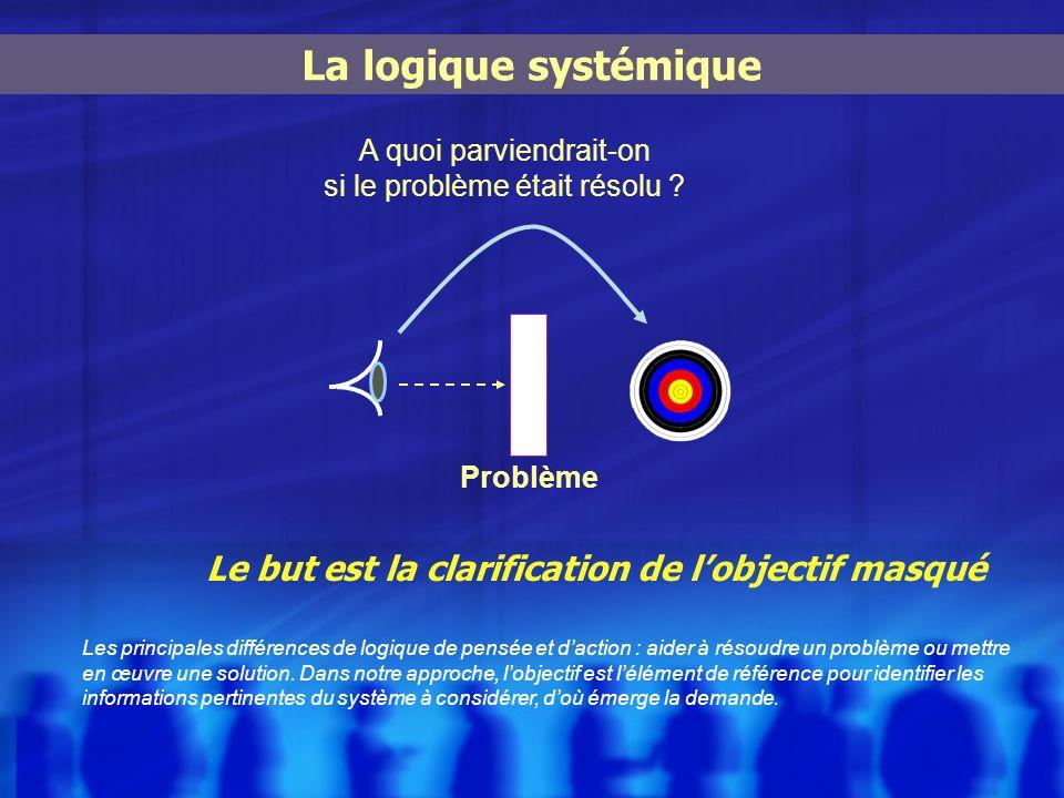 La logique systémique Le but est la clarification de l'objectif masqué