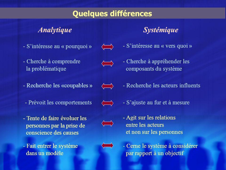 Quelques différences Analytique Analytique Systémique Systémique