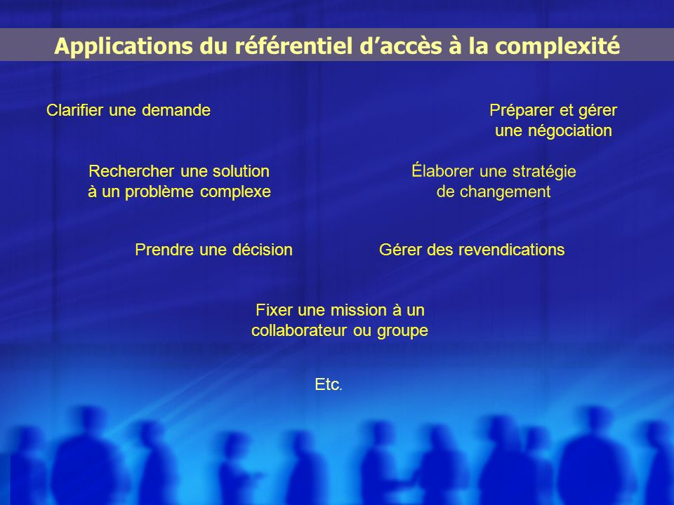 Applications du référentiel d'accès à la complexité