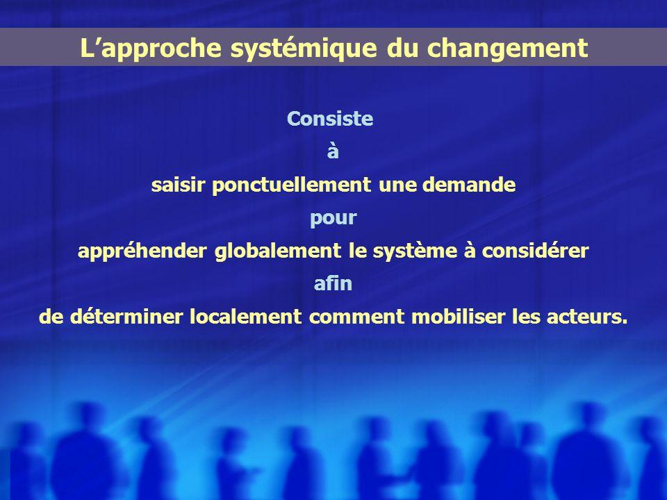 L'approche systémique du changement