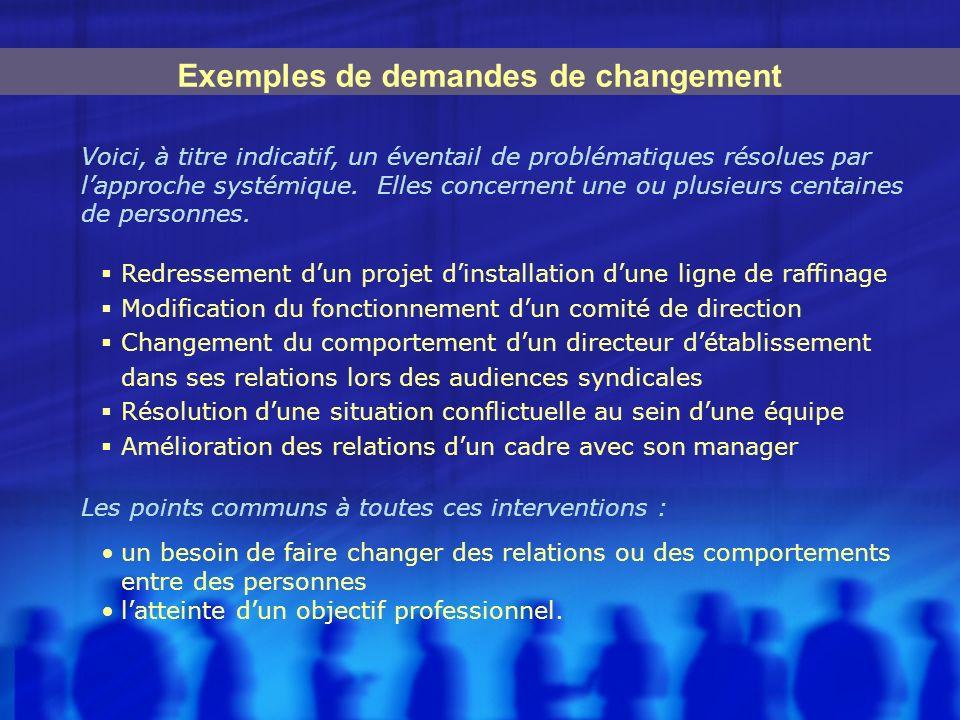 Exemples de demandes de changement