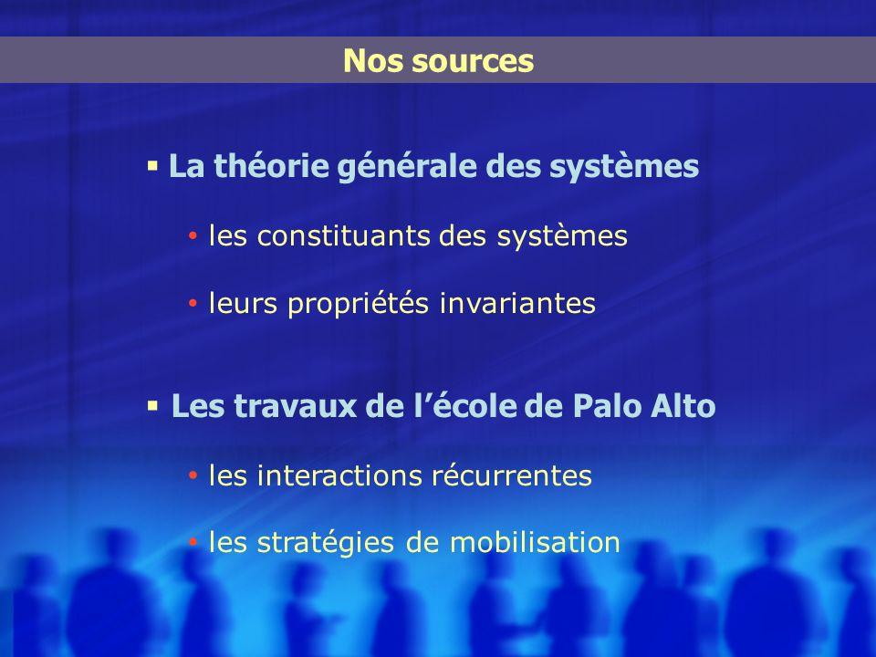 La théorie générale des systèmes