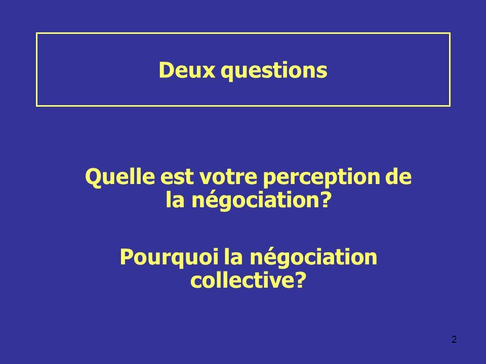 Quelle est votre perception de la négociation