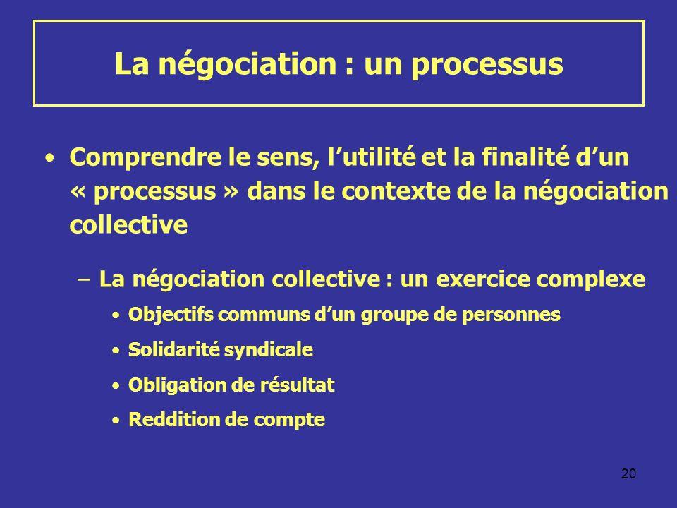 La négociation : un processus