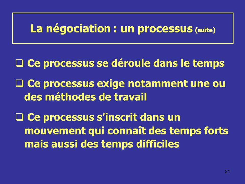 La négociation : un processus (suite)