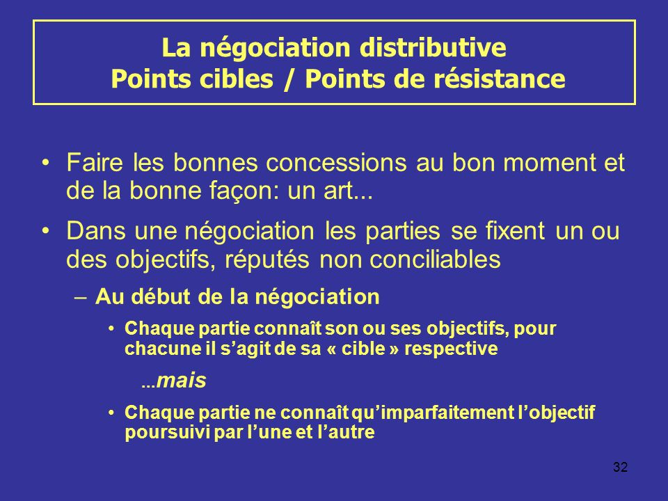 La négociation distributive Points cibles / Points de résistance