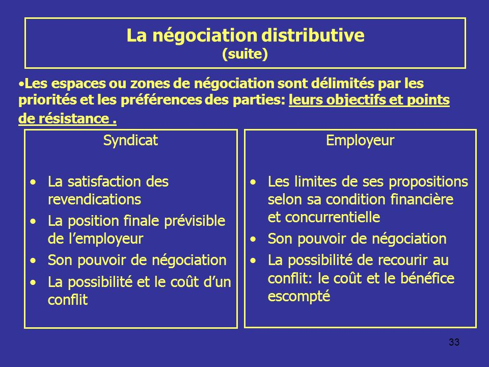 La négociation distributive (suite)