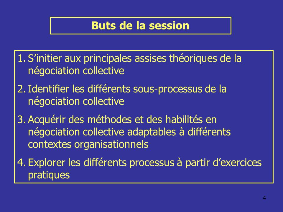 Buts de la session S'initier aux principales assises théoriques de la négociation collective.