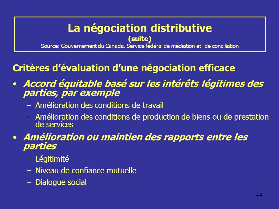 La négociation distributive (suite) Source: Gouvernement du Canada
