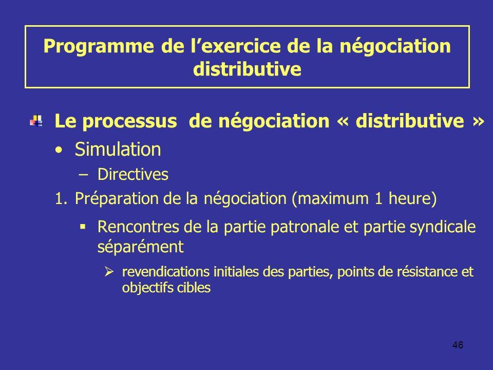 Programme de l'exercice de la négociation distributive