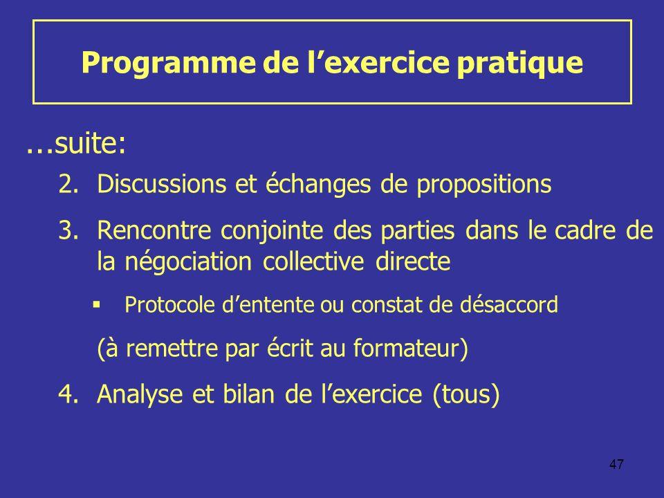 Programme de l'exercice pratique