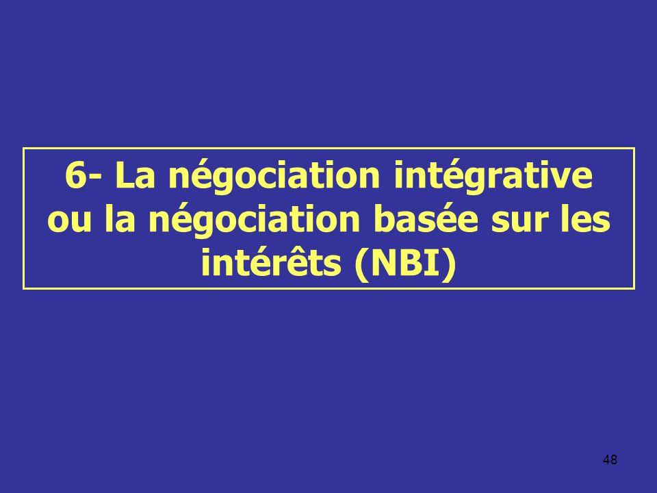 6- La négociation intégrative ou la négociation basée sur les intérêts (NBI)