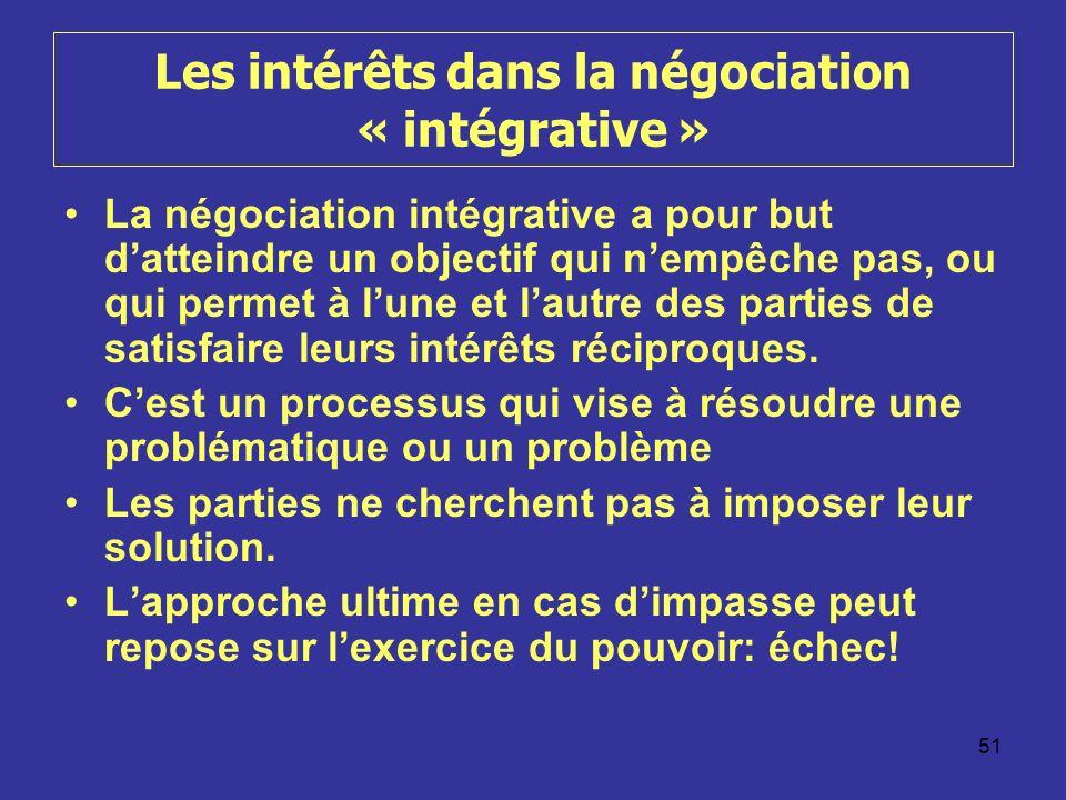 Les intérêts dans la négociation « intégrative »