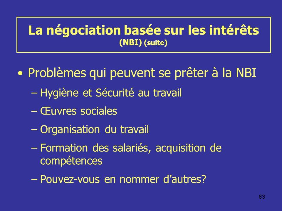 La négociation basée sur les intérêts (NBI) (suite)