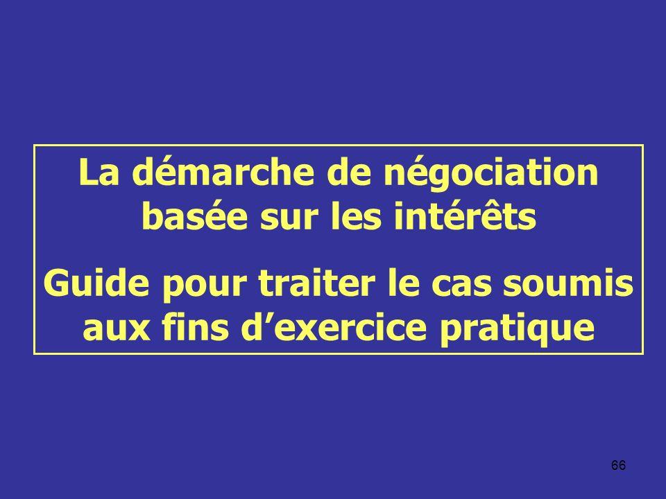 La démarche de négociation basée sur les intérêts