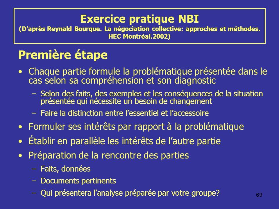 Exercice pratique NBI (D'après Reynald Bourque