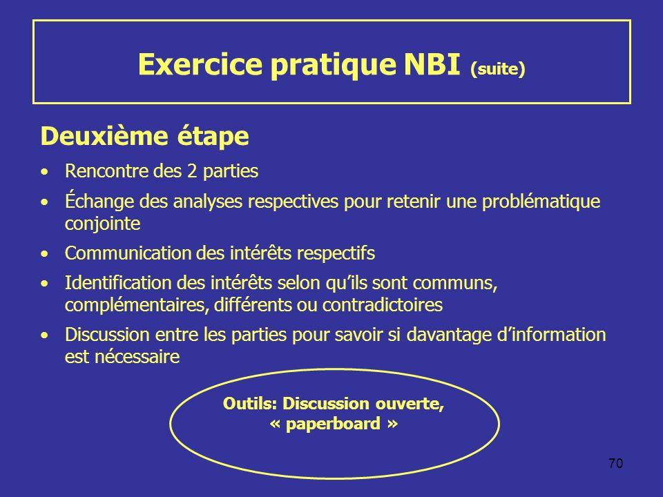 Exercice pratique NBI (suite)
