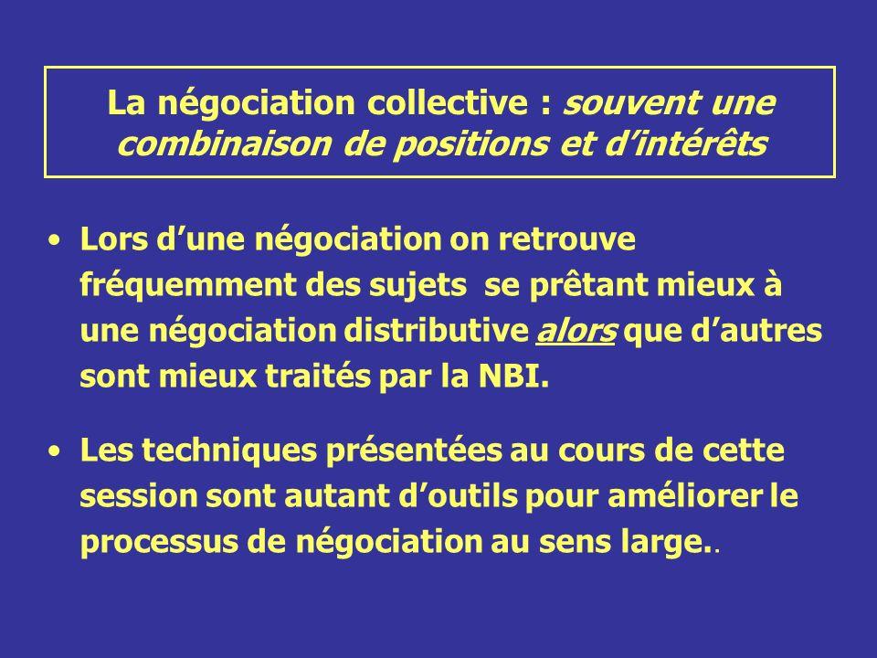 La négociation collective : souvent une combinaison de positions et d'intérêts