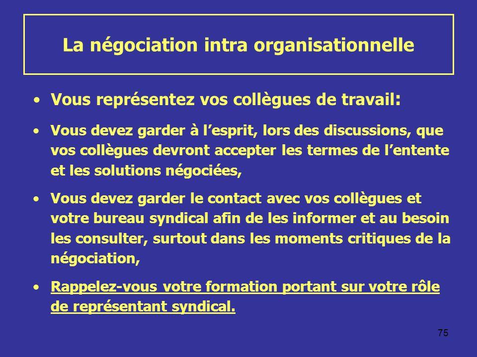 La négociation intra organisationnelle