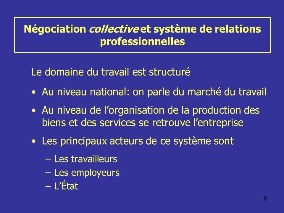 Négociation collective et système de relations professionnelles