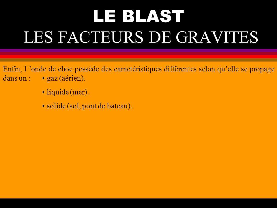 LE BLAST LES FACTEURS DE GRAVITES