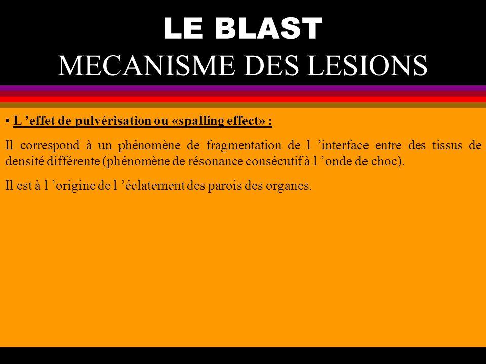 LE BLAST MECANISME DES LESIONS