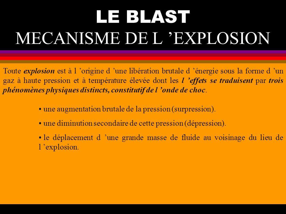 LE BLAST MECANISME DE L 'EXPLOSION
