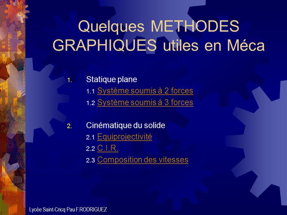 Quelques METHODES GRAPHIQUES utiles en Méca