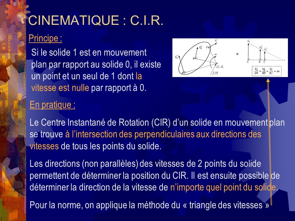 CINEMATIQUE : C.I.R. Principe :