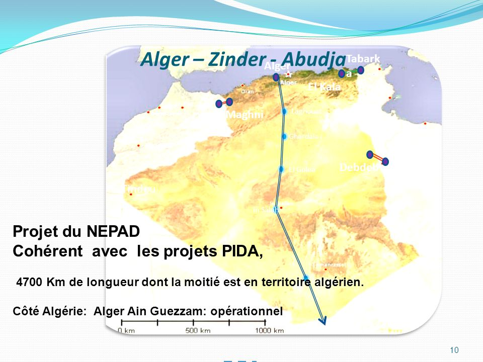Alger – Zinder - Abudja Projet du NEPAD