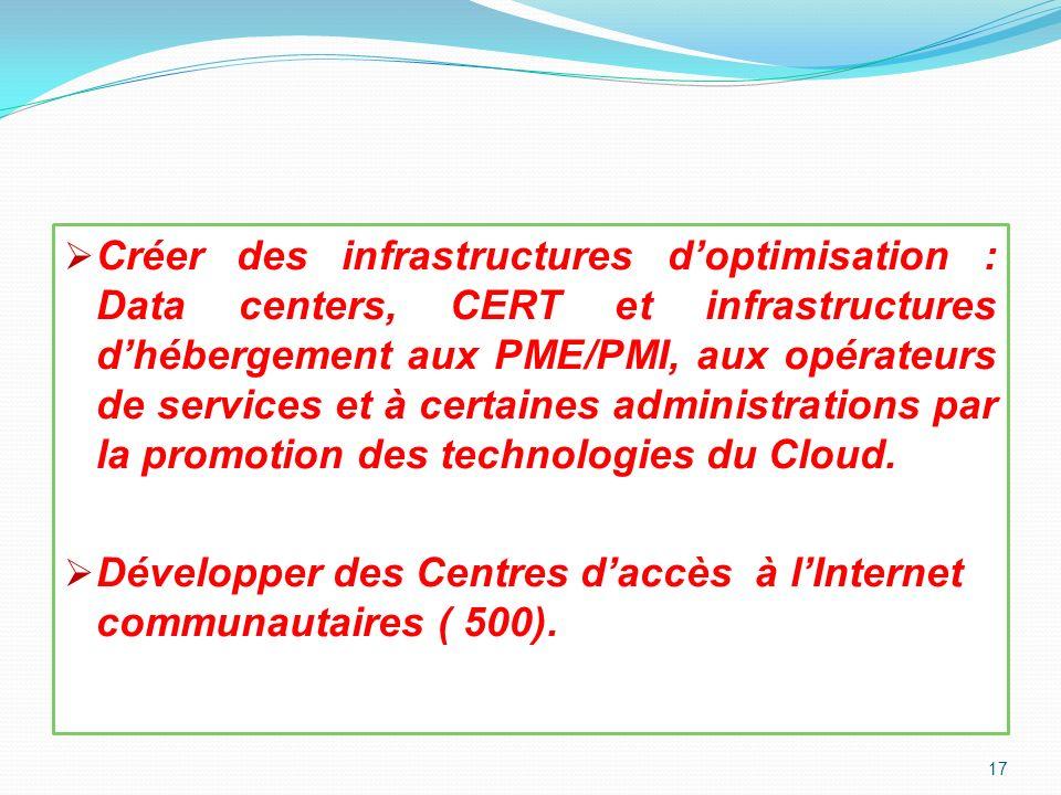 Créer des infrastructures d'optimisation : Data centers, CERT et infrastructures d'hébergement aux PME/PMI, aux opérateurs de services et à certaines administrations par la promotion des technologies du Cloud.