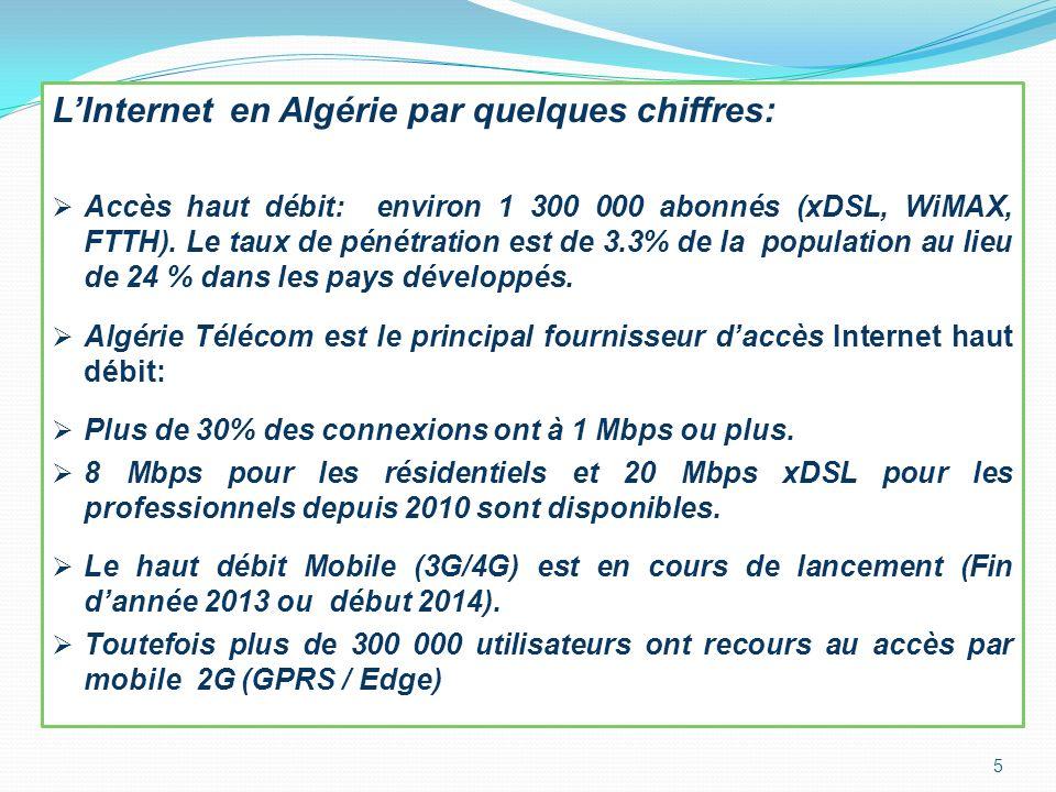 L'Internet en Algérie par quelques chiffres: